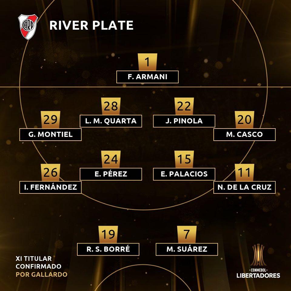 Le 11 de départ de River Plate contre Flamengo en finale de Copa Libertadores 2019