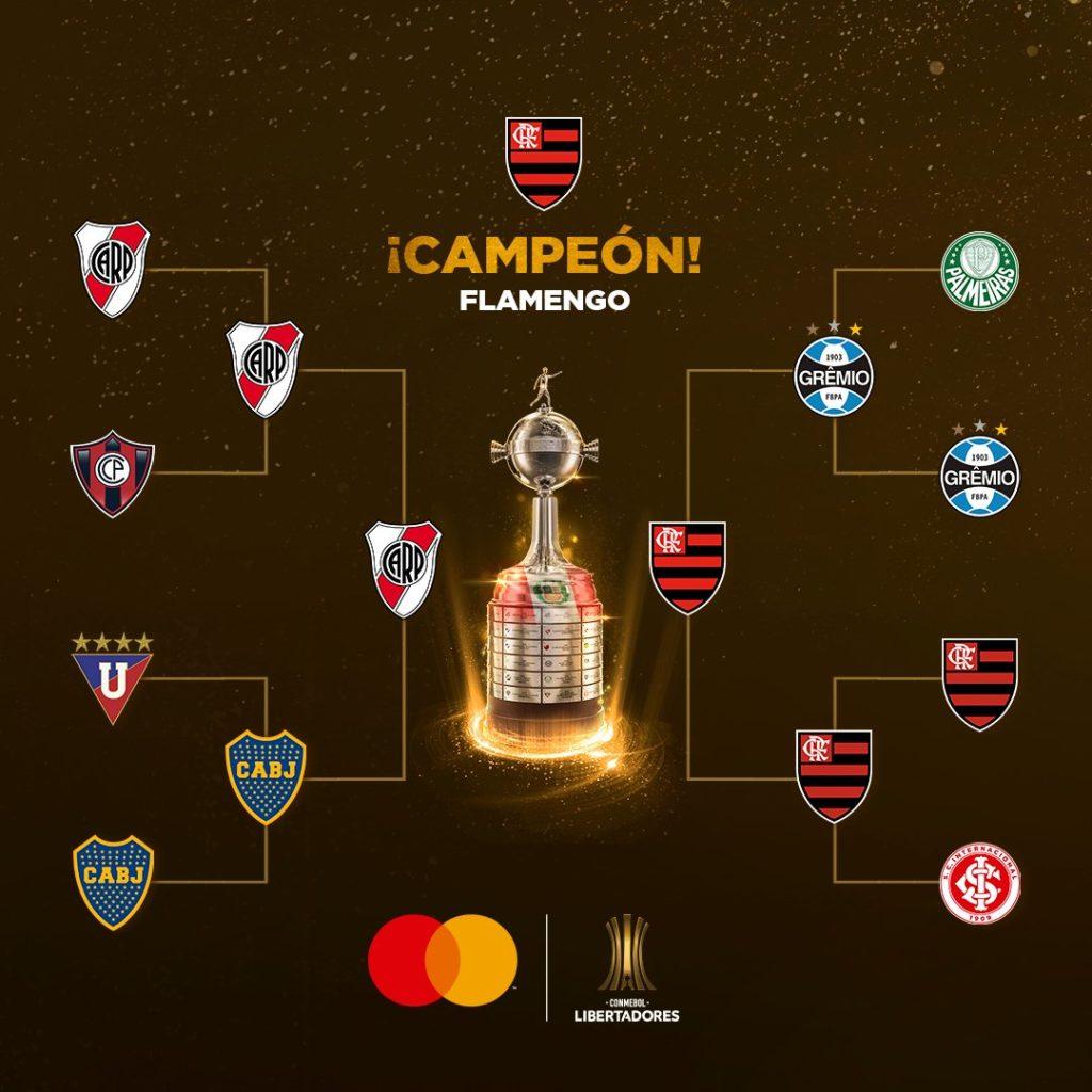 Le parcours du champion de la Copa Libertadores 2019