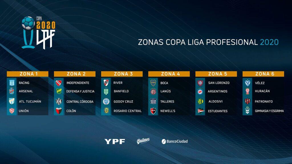 Les 6 Groupes de la Copa Liga Profesional 2020