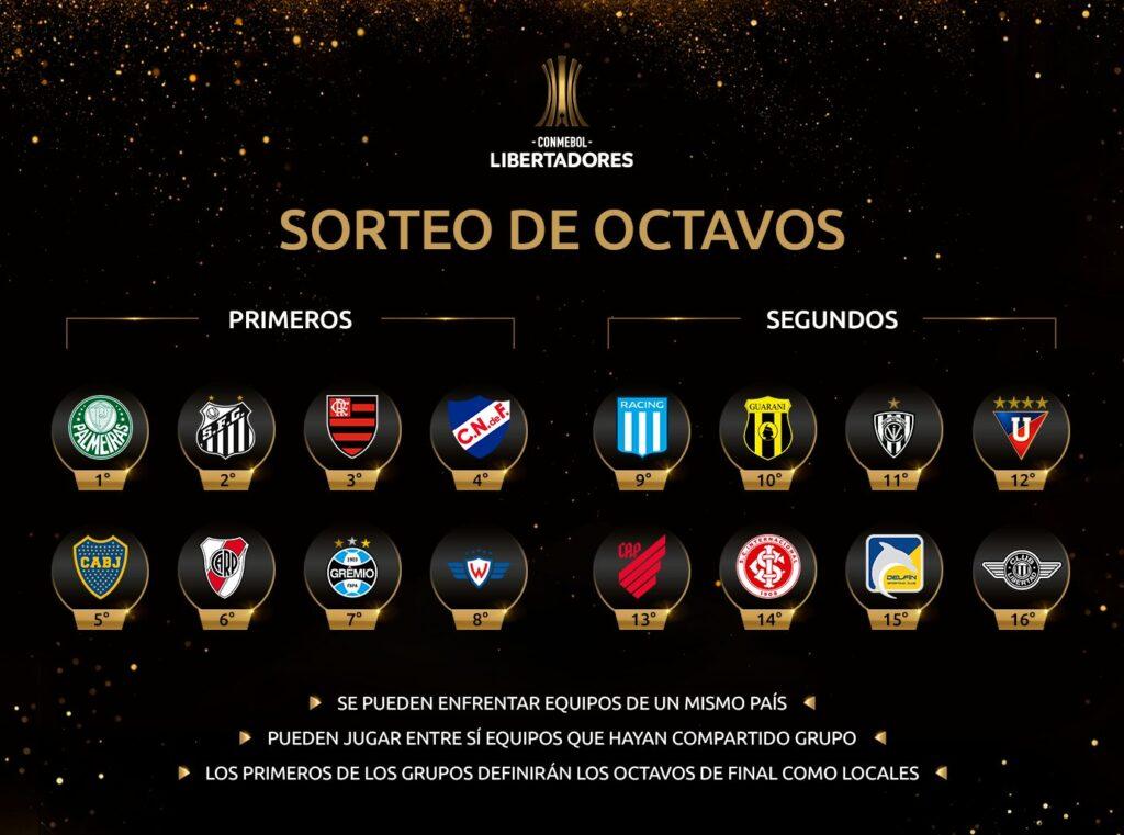 Les équipes qualifiées pour les huitièmes de finale de Libertadores 2020
