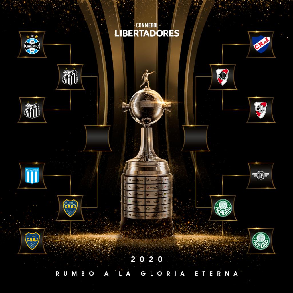 Le tableau des demi-finales de Copa Libertadores 2020
