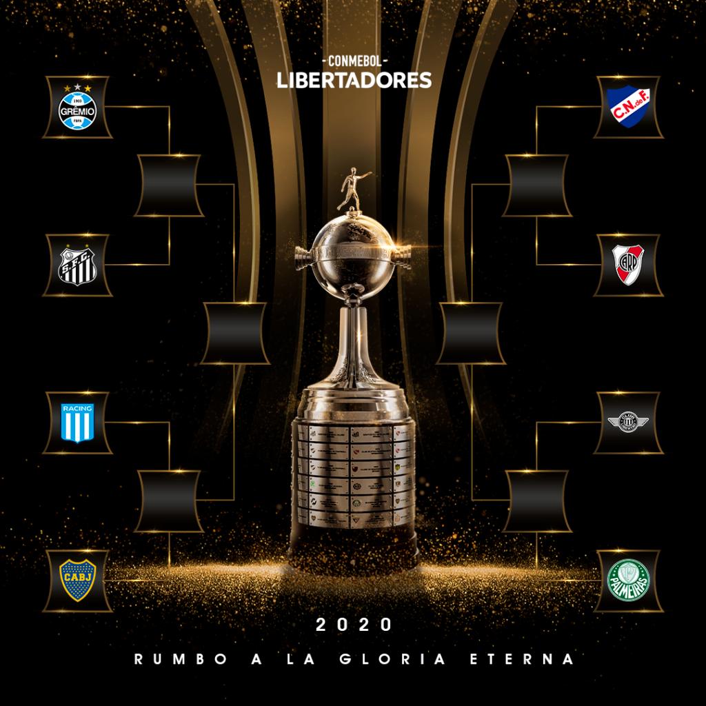 Le tableau complet des quarts de finale de la Copa Libertadores 2020