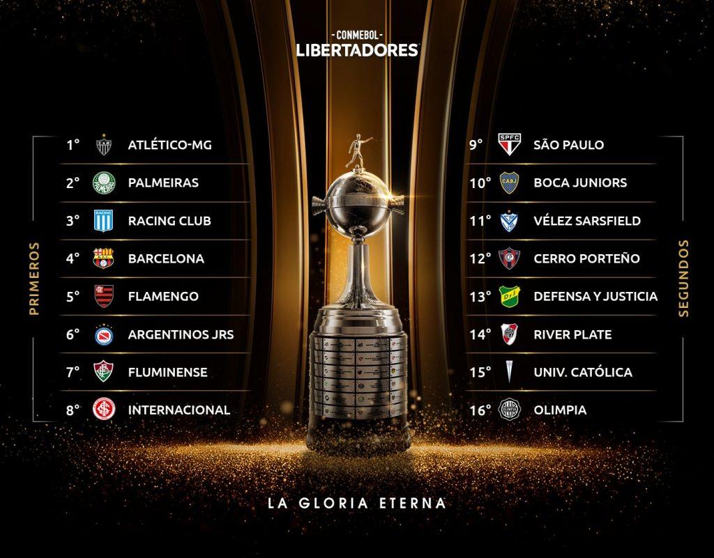 Les 16 équipes qualifiées pour les huitièmes de finale de Copa Libertadores 2021