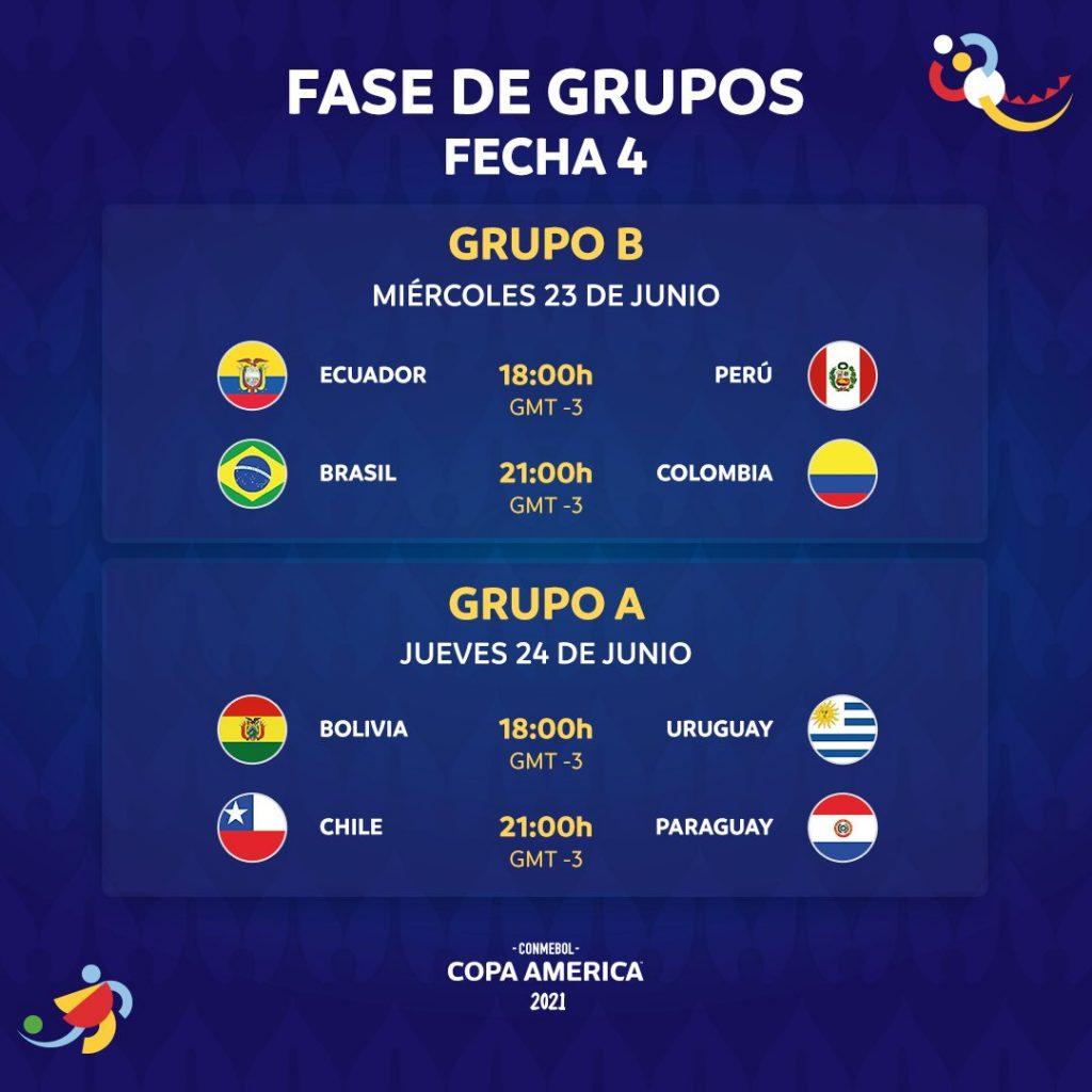 Le calendrier de la journée 4 de la Copa América 2021